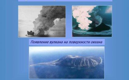 Образование вулканического