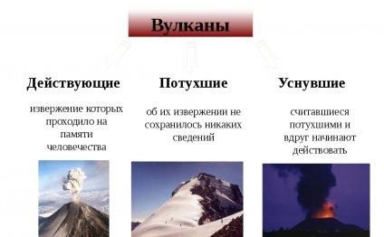 слайда 13 Вулканы Действующие