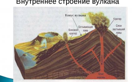 вулкана Конус вулкана